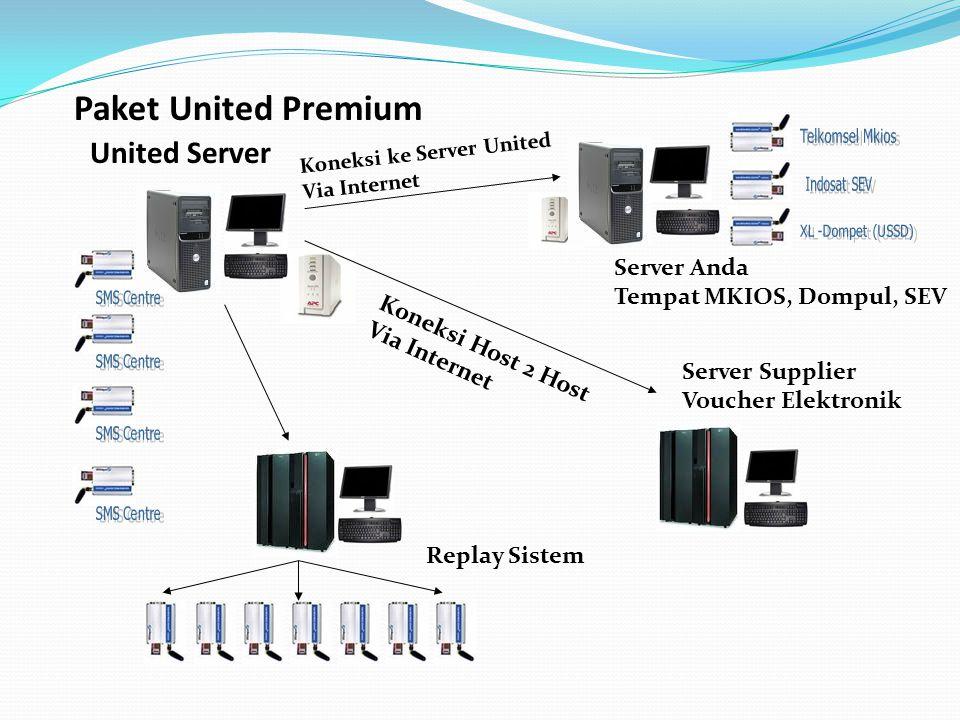 United Server Replay Sistem Koneksi ke Server United Via Internet Server Anda Tempat MKIOS, Dompul, SEV Koneksi Host 2 Host Via Internet Paket United Premium Server Supplier Voucher Elektronik