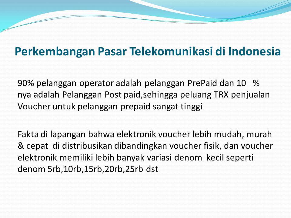 Perkembangan Pasar Telekomunikasi di Indonesia 90% pelanggan operator adalah pelanggan PrePaid dan 10 % nya adalah Pelanggan Post paid,sehingga peluang TRX penjualan Voucher untuk pelanggan prepaid sangat tinggi Fakta di lapangan bahwa elektronik voucher lebih mudah, murah & cepat di distribusikan dibandingkan voucher fisik, dan voucher elektronik memiliki lebih banyak variasi denom kecil seperti denom 5rb,10rb,15rb,20rb,25rb dst