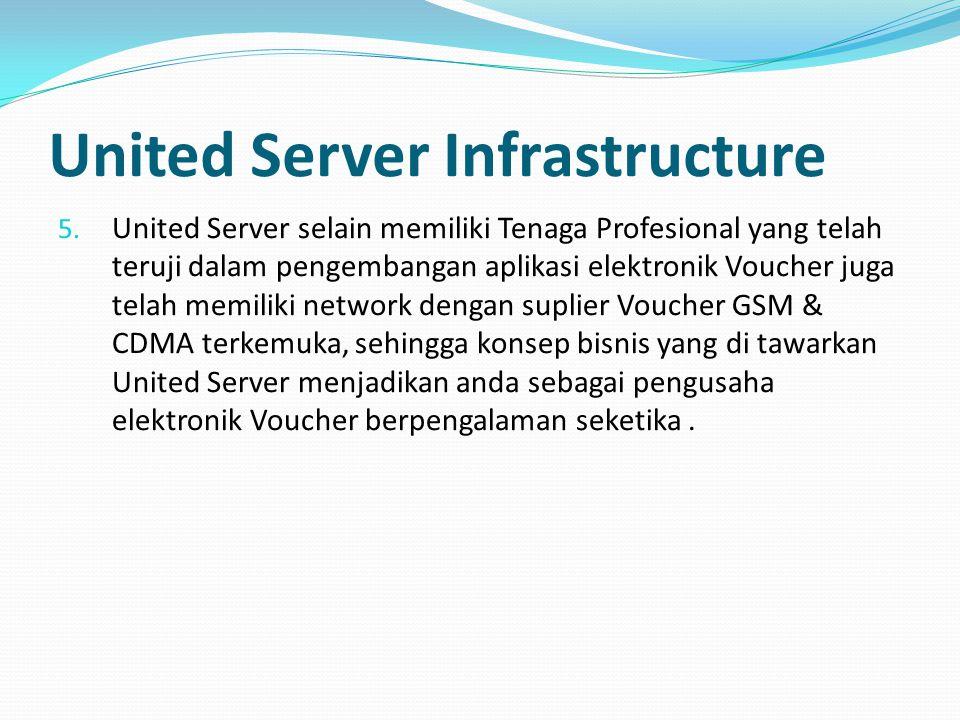 Investasi yang Dibutuhkan United Memiliki 2 Paket Investasi ; Paket United Master 1.