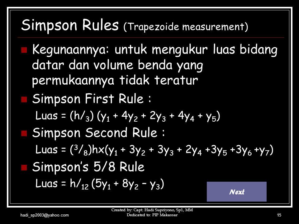 hadi_sp2003@yahoo.com Created by: Capt. Hadi Supriyono, Sp1, MM Dedicated to: PIP Makassar15 Simpson Rules (Trapezoide measurement)  Kegunaannya: unt