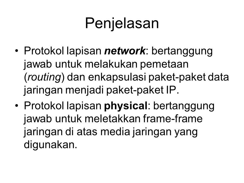Penjelasan •Protokol lapisan network: bertanggung jawab untuk melakukan pemetaan (routing) dan enkapsulasi paket-paket data jaringan menjadi paket-pak