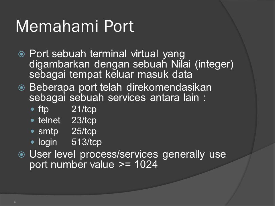 4 Memahami Port  Port sebuah terminal virtual yang digambarkan dengan sebuah Nilai (integer) sebagai tempat keluar masuk data  Beberapa port telah d