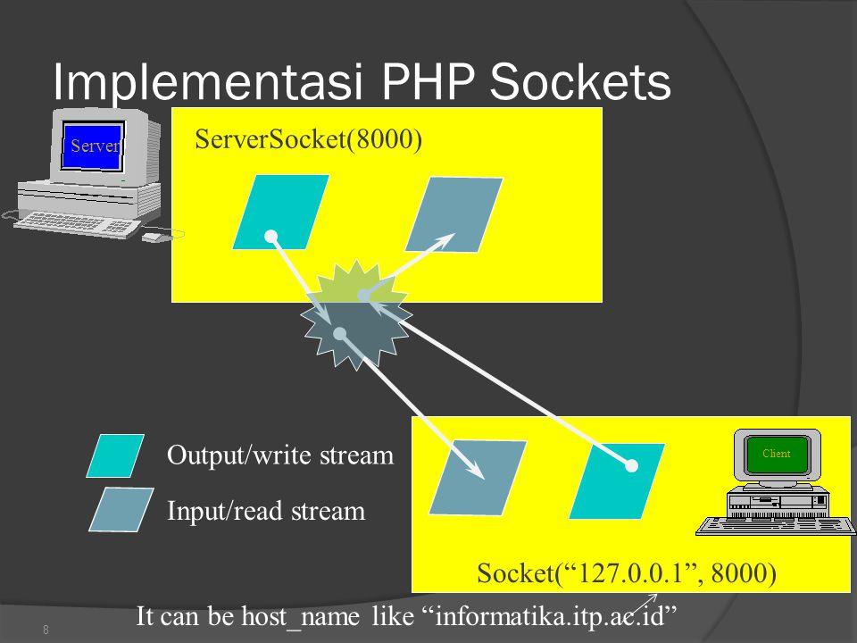 Contoh Implementasi PHP dalam Pemograman Sockets  Buatlah file : - stream_server.php - stream_client.php - formsockclient.php  Buka browser, lalu aktifkan stream_server.php, buka browser lain aktifkan formsockclient.php
