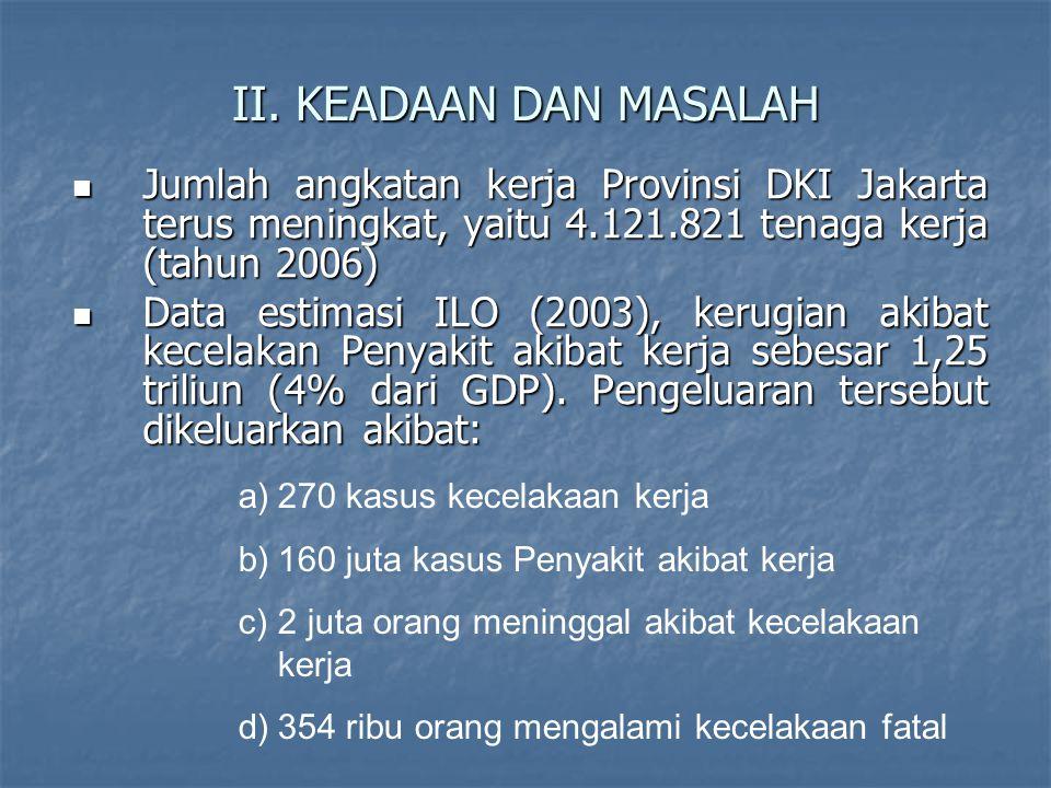 II. KEADAAN DAN MASALAH  Jumlah angkatan kerja Provinsi DKI Jakarta terus meningkat, yaitu 4.121.821 tenaga kerja (tahun 2006)  Data estimasi ILO (2
