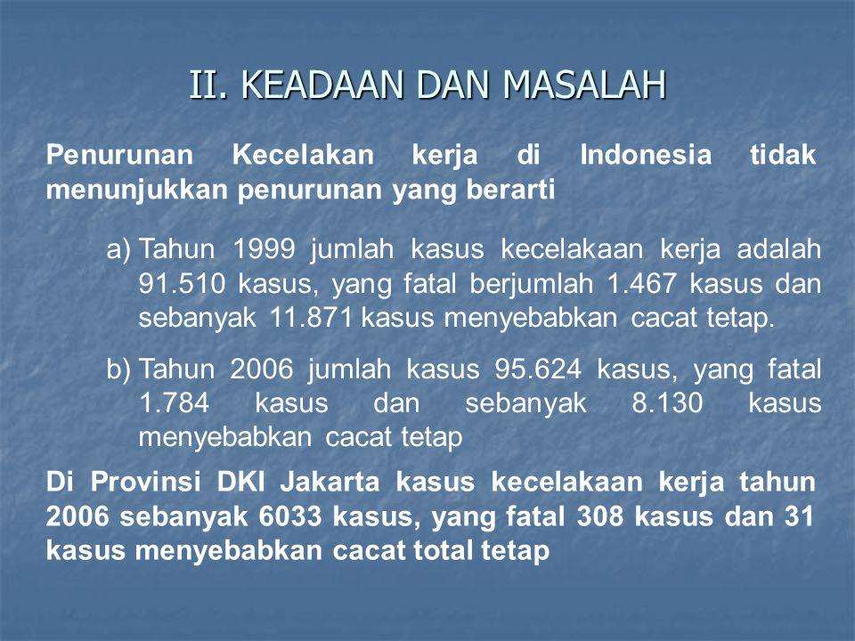 II. KEADAAN DAN MASALAH a)Tahun 1999 jumlah kasus kecelakaan kerja adalah 91.510 kasus, yang fatal berjumlah 1.467 kasus dan sebanyak 11.871 kasus men