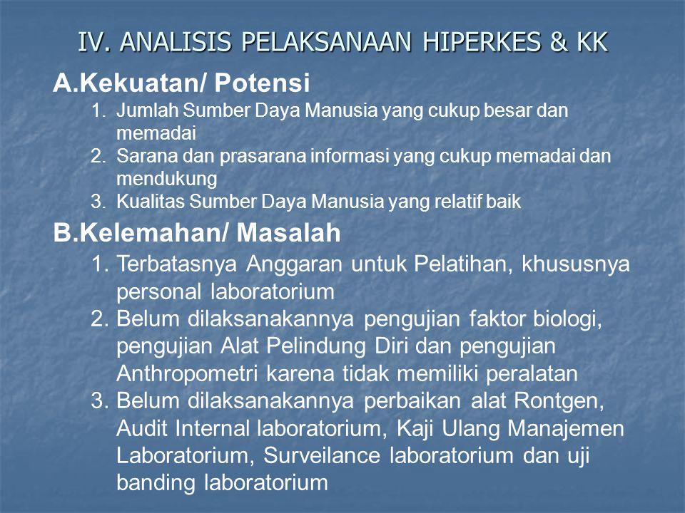 IV. ANALISIS PELAKSANAAN HIPERKES & KK A.Kekuatan/ Potensi 1.Jumlah Sumber Daya Manusia yang cukup besar dan memadai 2.Sarana dan prasarana informasi