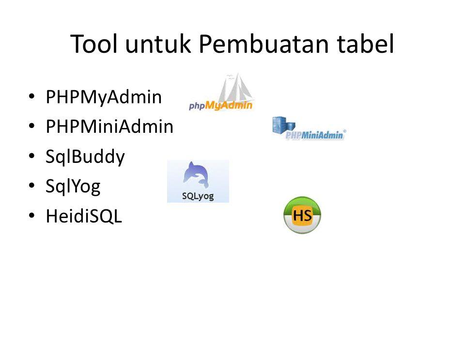 Tool untuk Pembuatan tabel • PHPMyAdmin • PHPMiniAdmin • SqlBuddy • SqlYog • HeidiSQL