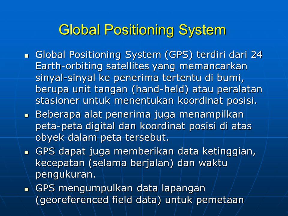 Global Positioning System  Global Positioning System (GPS) terdiri dari 24 Earth-orbiting satellites yang memancarkan sinyal-sinyal ke penerima tertentu di bumi, berupa unit tangan (hand-held) atau peralatan stasioner untuk menentukan koordinat posisi.