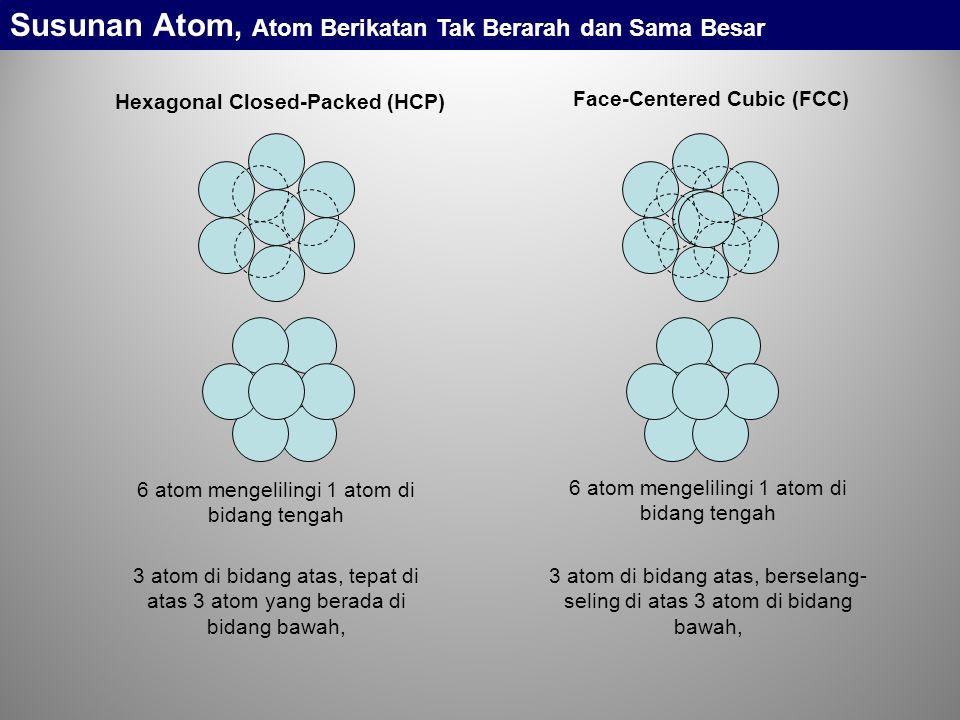 Face-Centered Cubic (FCC) 6 atom mengelilingi 1 atom di bidang tengah 3 atom di bidang atas, tepat di atas 3 atom yang berada di bidang bawah, Hexagonal Closed-Packed (HCP) 6 atom mengelilingi 1 atom di bidang tengah 3 atom di bidang atas, berselang- seling di atas 3 atom di bidang bawah, Susunan Atom, Atom Berikatan Tak Berarah dan Sama Besar