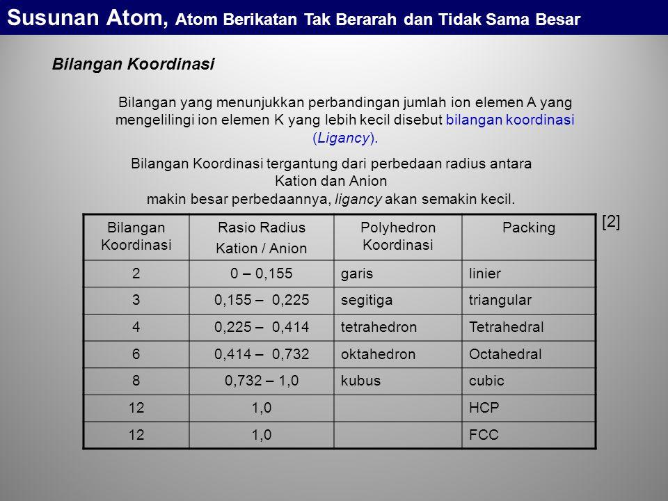 Bilangan yang menunjukkan perbandingan jumlah ion elemen A yang mengelilingi ion elemen K yang lebih kecil disebut bilangan koordinasi (Ligancy). Bila