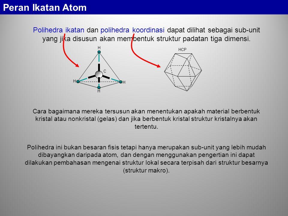 Polihedra ikatan dan polihedra koordinasi dapat dilihat sebagai sub-unit yang jika disusun akan membentuk struktur padatan tiga dimensi.