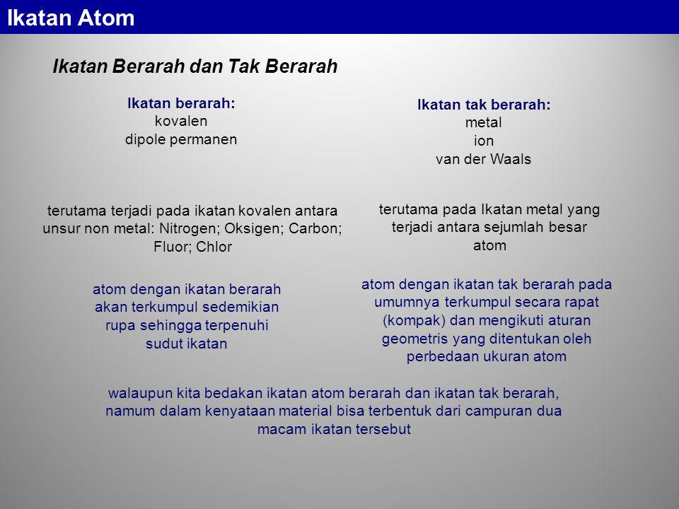 Sifat ikatan : Jumlah diskrit Arah tidak diskrit Atom dengan ikatan tak berarah Contoh : H 2 namun ikatan 2 atom H tetap diskrit : setiap atom H hanya akan terikat dengan satu atom H yang lain atom H memiliki 1 elektron di orbital 1ssimetri bola Ikatan Atom