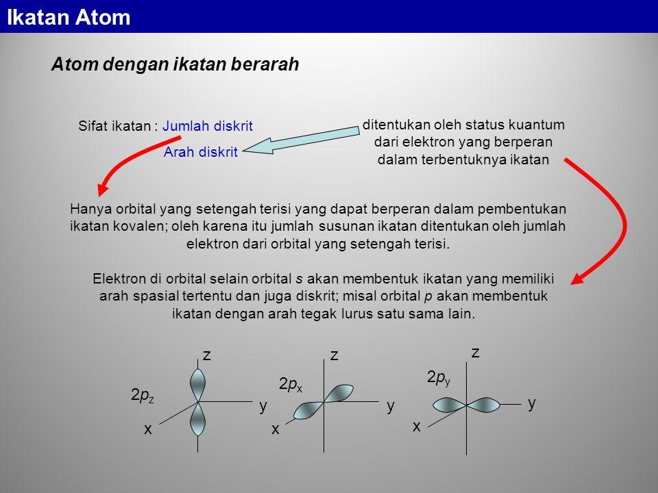 1 H: 1s 1 8 O: [He] 2s 2 2p 4 O H H 104 o +  dipole 1 H: 1s 1 9 F: [He] 2s 2 2p 5 F H  + dipole Contoh : Ikatan Atom