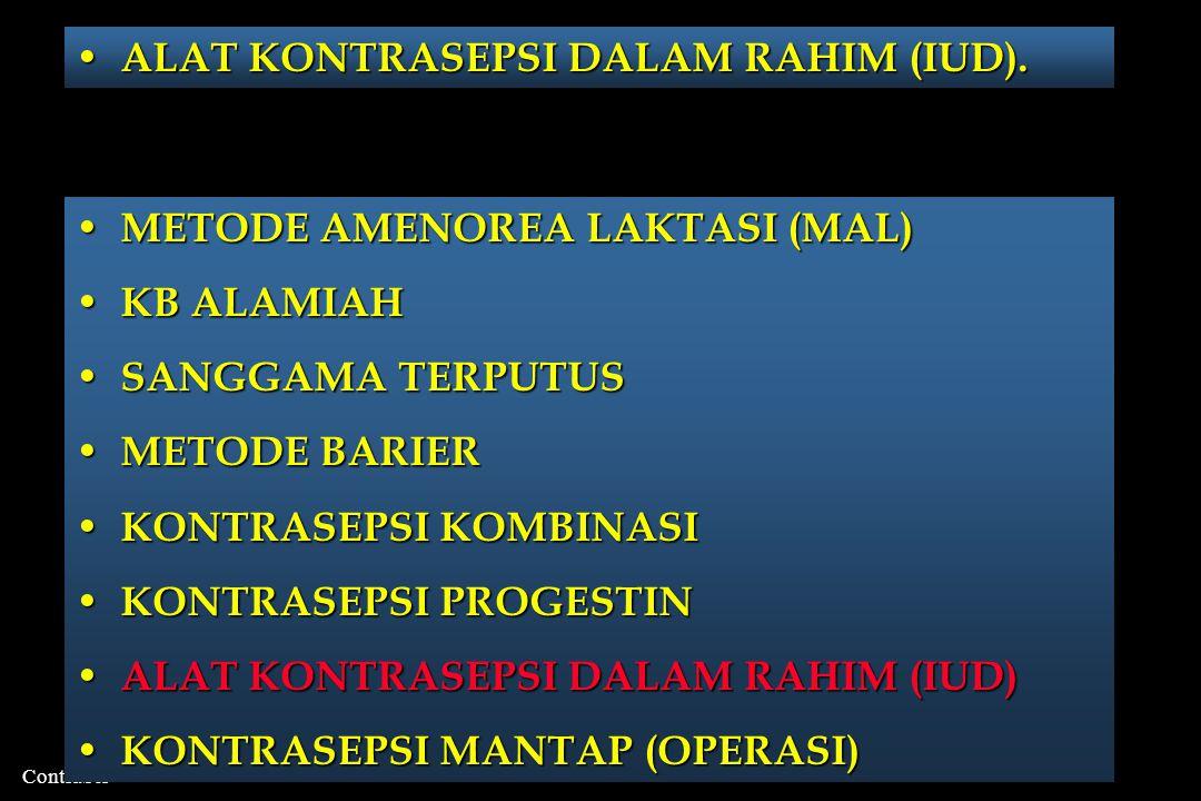 INTRA UTERINE SYSTEM (IUS)