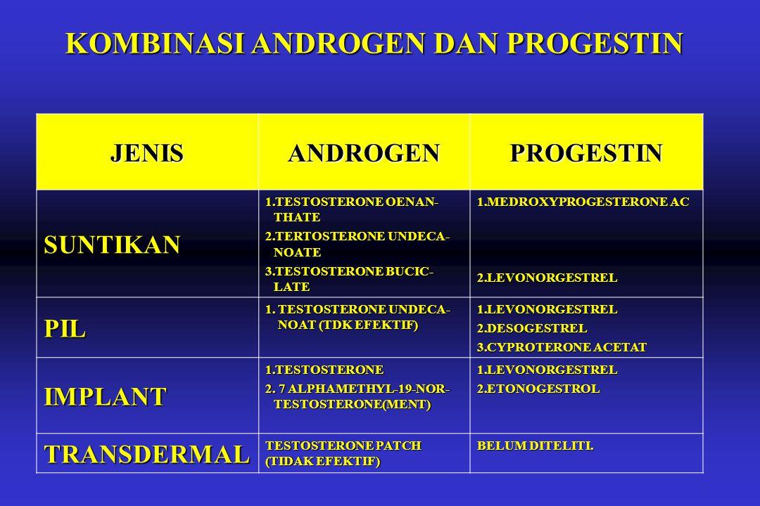 HORMONAL 1.ANDROGEN 2.ANDROGEN DAN KOMBINASI PROGESTIN 3.ANDROGEN DENGAN SELECTIVE PROGESTIN RESEPTOR MODULATOR (SPRM) 4.ANDROGEN DENGAN GnRH ANTAGONIS.