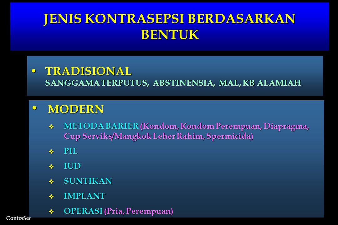 Direktorat Jaminan dan Pelayanan KB KELUARGA BERKUALITAS KELUARGA BERKUALITAS