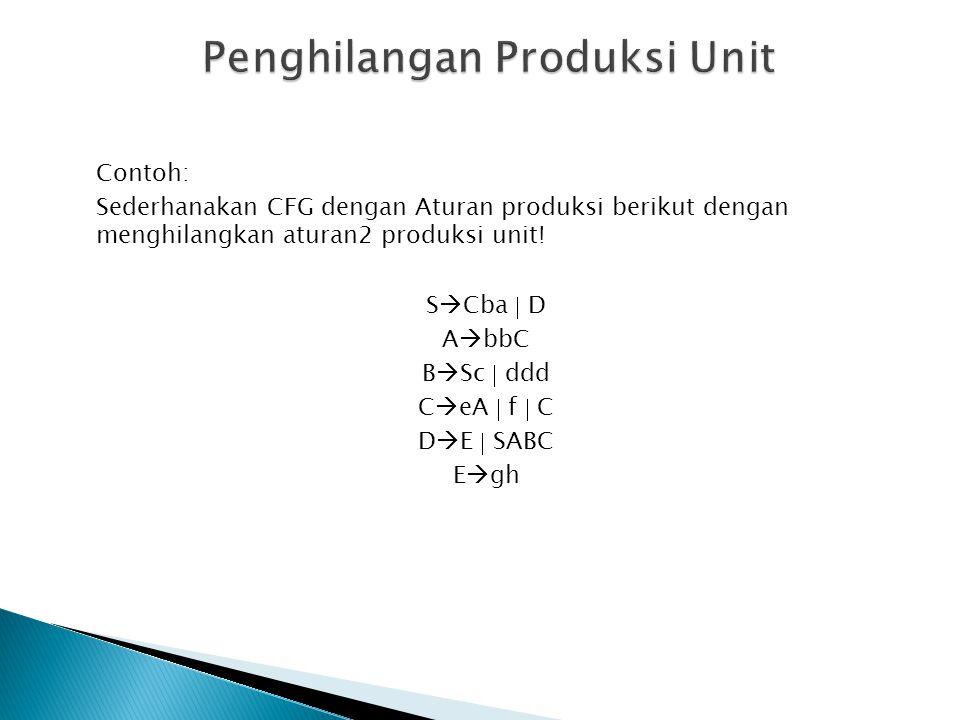 Contoh: Sederhanakan CFG dengan Aturan produksi berikut dengan menghilangkan aturan2 produksi unit! S  Cba  D A  bbC B  Sc  ddd C  eA  f  C D