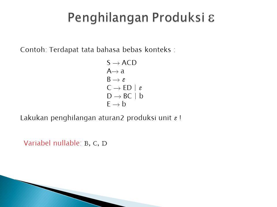 Contoh: Terdapat tata bahasa bebas konteks : S  ACD A  a B   C  ED |  D  BC | b E  b Lakukan penghilangan aturan2 produksi unit  ! Variabel n