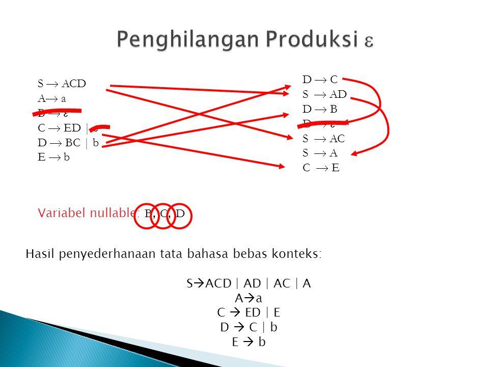 S  ACD A  a B   C  ED |  D  BC | b E  b Variabel nullable: B, C, D D  C S  AD D  B D   S  AC S  A C  E Hasil penyederhanaan tata bahas