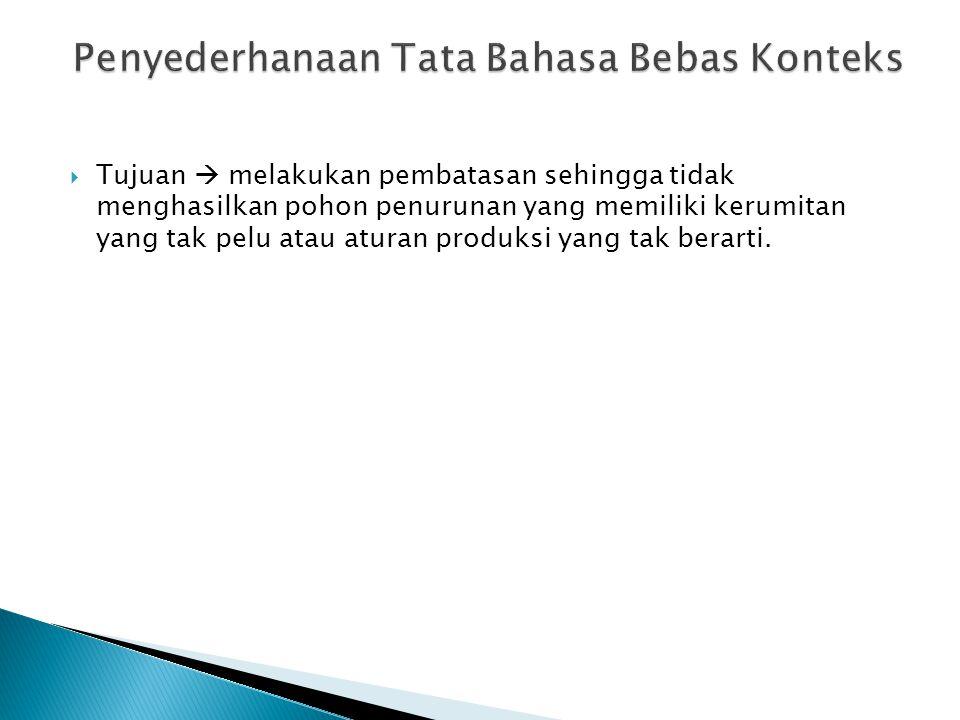  Contoh, Sebuah Tata bahasa bebas konteks dengan aturan produksi (sudah disederhanakan):  S  bA  aB  A  bAA  aS  a  B  aBB  bS  b