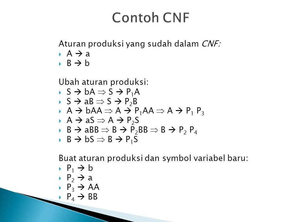 Aturan produksi yang sudah dalam CNF:  A  a  B  b Ubah aturan produksi:  S  bA  S  P 1 A  S  aB  S  P 2 B  A  bAA  A  P 1 AA  A  P 1
