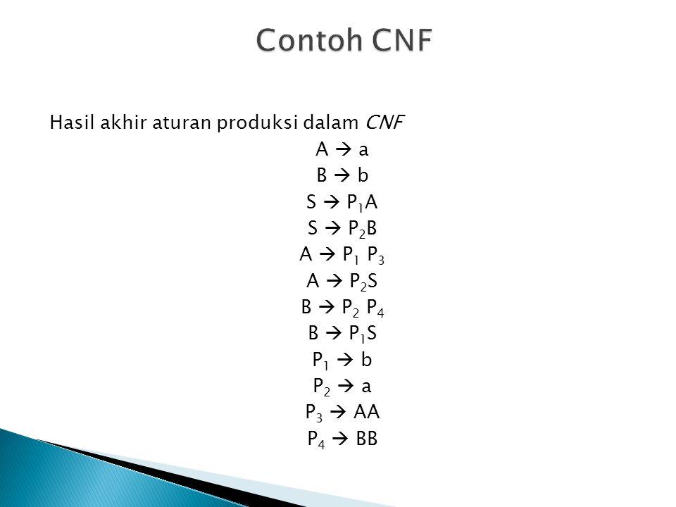 Hasil akhir aturan produksi dalam CNF A  a B  b S  P 1 A S  P 2 B A  P 1 P 3 A  P 2 S B  P 2 P 4 B  P 1 S P 1  b P 2  a P 3  AA P 4  BB