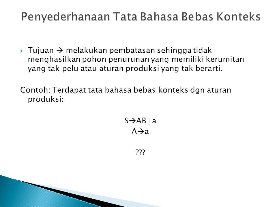 Contoh: Terdapat tata bahasa bebas konteks dgn aturan produksi: S  AB  a A  a ???