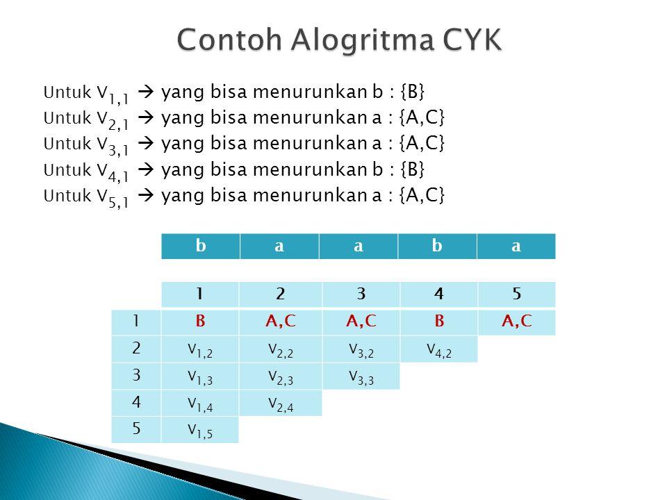 Untuk V 1,1  yang bisa menurunkan b : {B} Untuk V 2,1  yang bisa menurunkan a : {A,C} Untuk V 3,1  yang bisa menurunkan a : {A,C} Untuk V 4,1  yan