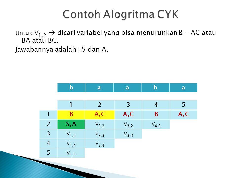 Untuk V 1,2  dicari variabel yang bisa menurunkan B - AC atau BA atau BC. Jawabannya adalah : S dan A. 12345 1 BA,C B 2 S,A V 2,2 V 3,2 V 4,2 3 V 1,3