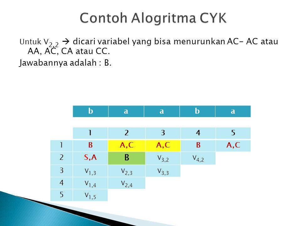 Untuk V 2,2  dicari variabel yang bisa menurunkan AC- AC atau AA, AC, CA atau CC. Jawabannya adalah : B. 12345 1 BA,C B 2S,A B V 3,2 V 4,2 3 V 1,3 V