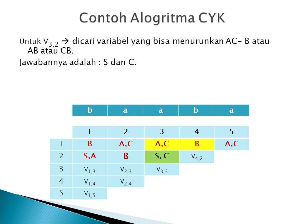 Untuk V 3,2  dicari variabel yang bisa menurunkan AC- B atau AB atau CB. Jawabannya adalah : S dan C. 12345 1 BA,C B 2S,A B S, C V 4,2 3 V 1,3 V 2,3