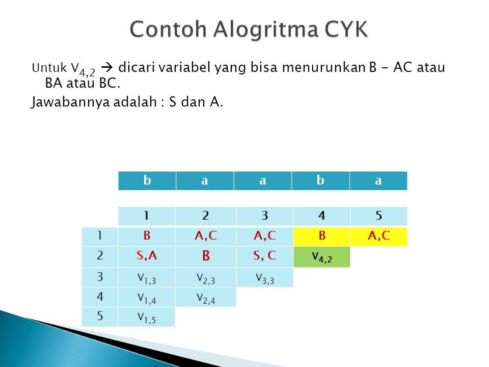 Untuk V 4,2  dicari variabel yang bisa menurunkan B - AC atau BA atau BC. Jawabannya adalah : S dan A. 12345 1 BA,C B 2S,A B S, C V 4,2 3 V 1,3 V 2,3