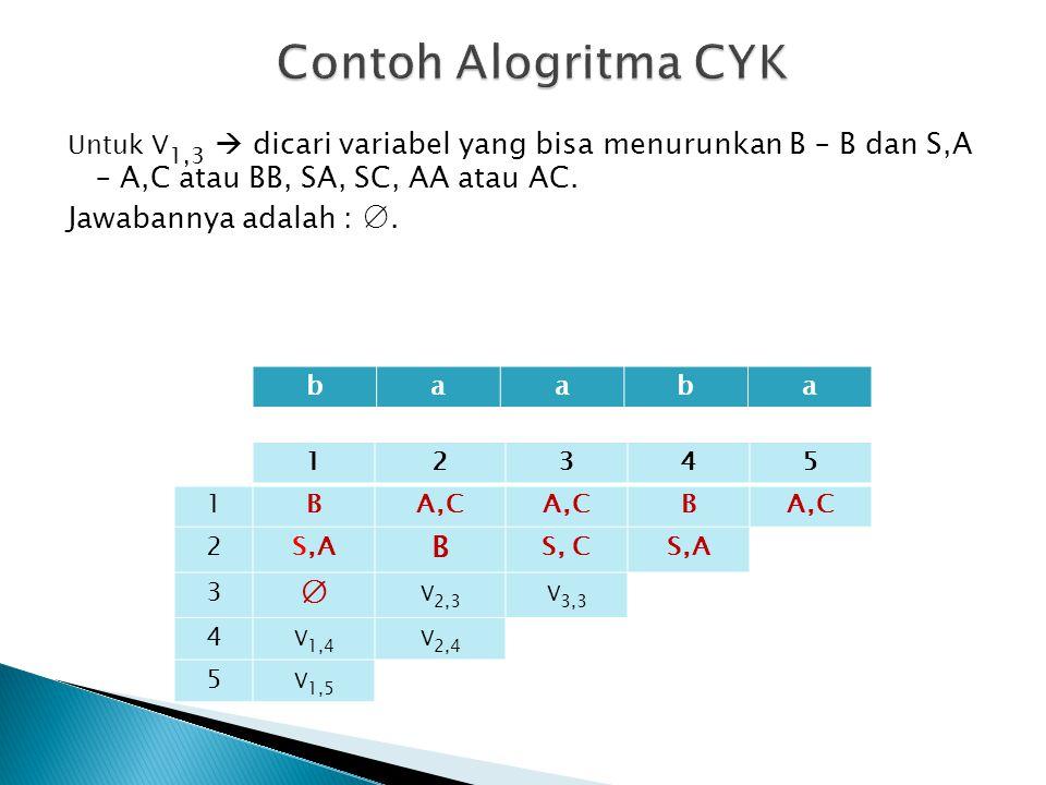 Untuk V 1,3  dicari variabel yang bisa menurunkan B – B dan S,A – A,C atau BB, SA, SC, AA atau AC. Jawabannya adalah : ∅. 12345 1 BA,C B 2S,A B S, CS