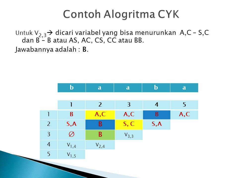 Untuk V 2,3  dicari variabel yang bisa menurunkan A,C – S,C dan B – B atau AS, AC, CS, CC atau BB. Jawabannya adalah : B. 12345 1 BA,C B 2S,A B S, CS