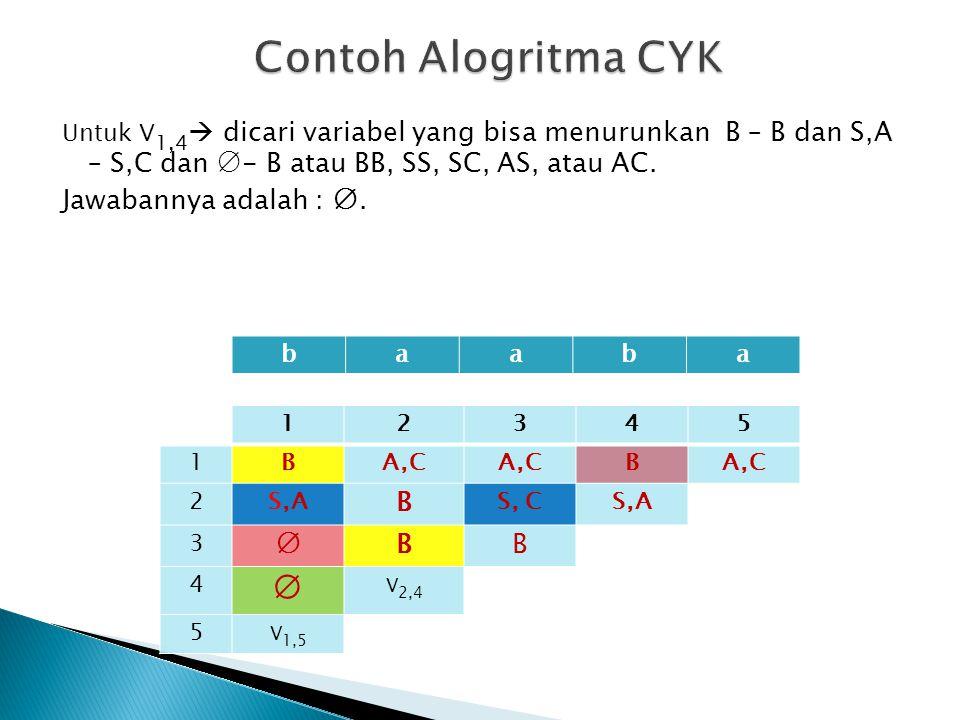 Untuk V 1,4  dicari variabel yang bisa menurunkan B – B dan S,A – S,C dan ∅- B atau BB, SS, SC, AS, atau AC. Jawabannya adalah : ∅. 12345 1 BA,C B 2S