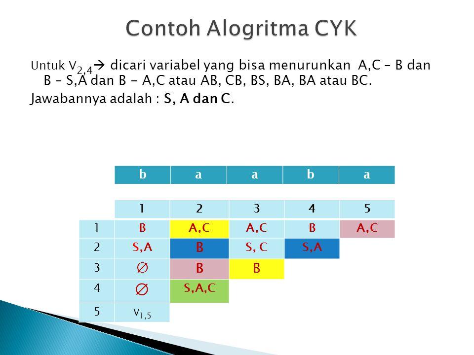 Untuk V 2,4  dicari variabel yang bisa menurunkan A,C – B dan B – S,A dan B - A,C atau AB, CB, BS, BA, BA atau BC. Jawabannya adalah : S, A dan C. 12