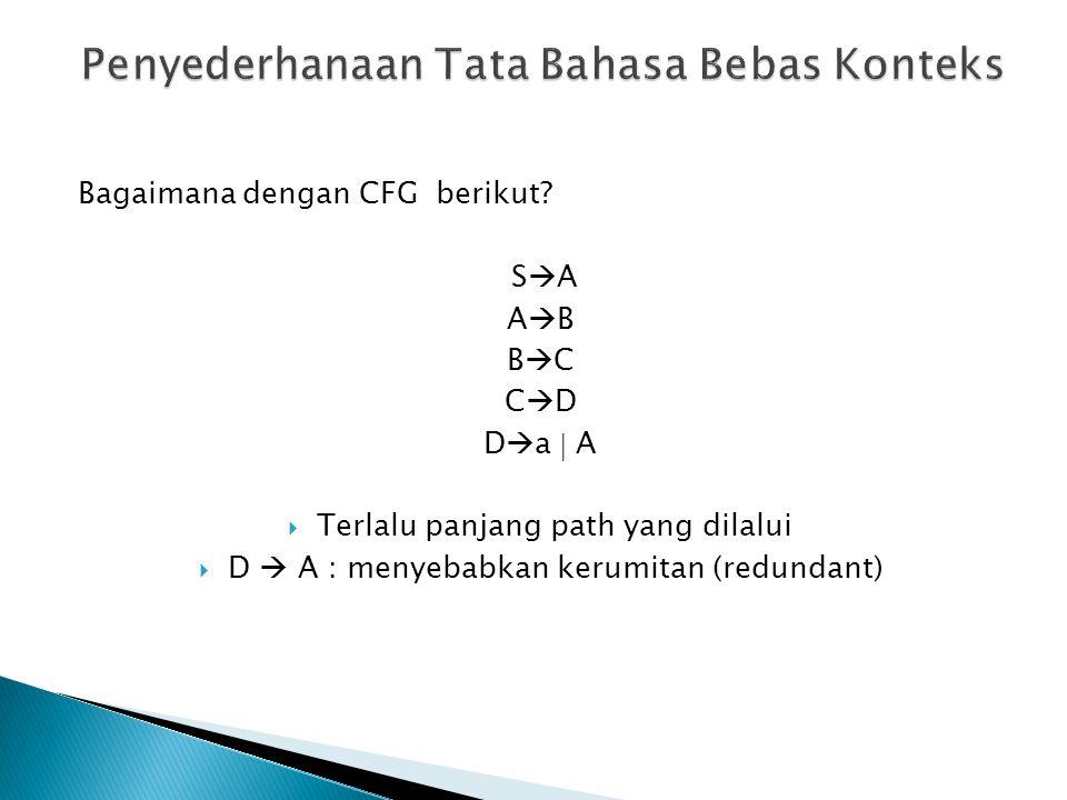Bagaimana dengan CFG berikut? S  A ABAB BCBC CDCD D  a  A  Terlalu panjang path yang dilalui  D  A : menyebabkan kerumitan (redundant)