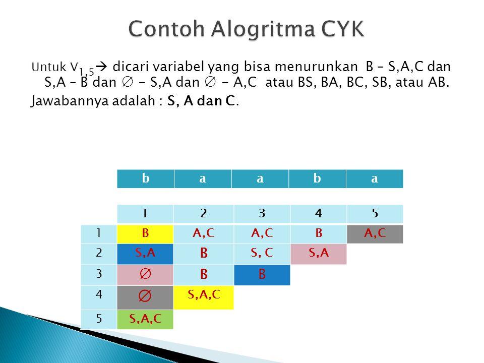 Untuk V 1,5  dicari variabel yang bisa menurunkan B – S,A,C dan S,A – B dan ∅ - S,A dan ∅ - A,C atau BS, BA, BC, SB, atau AB. Jawabannya adalah : S,