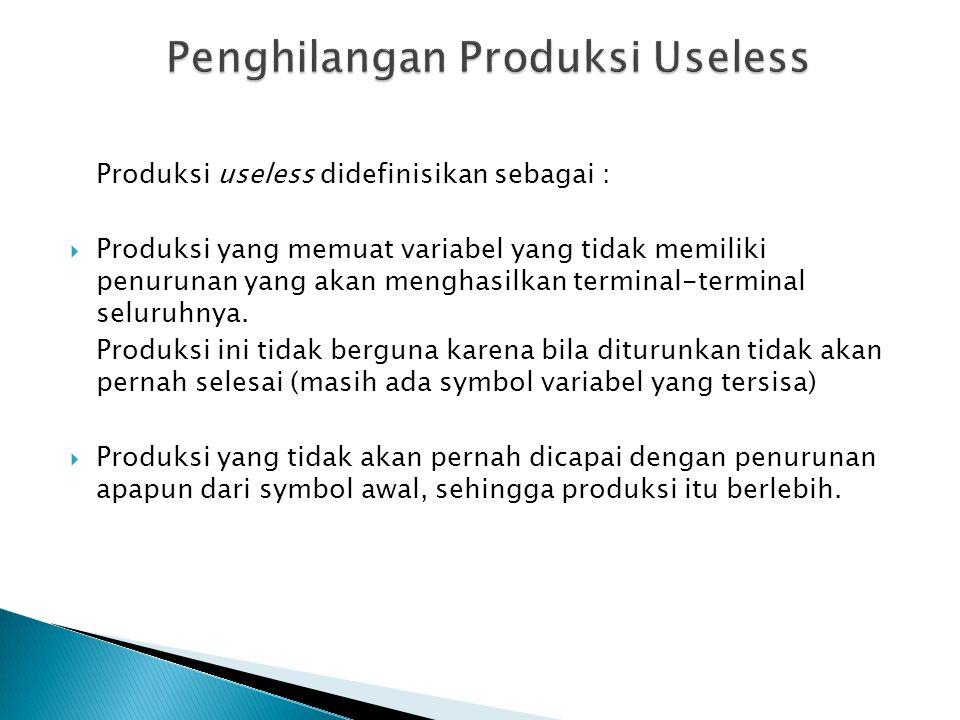 Produksi useless didefinisikan sebagai :  Produksi yang memuat variabel yang tidak memiliki penurunan yang akan menghasilkan terminal-terminal seluru