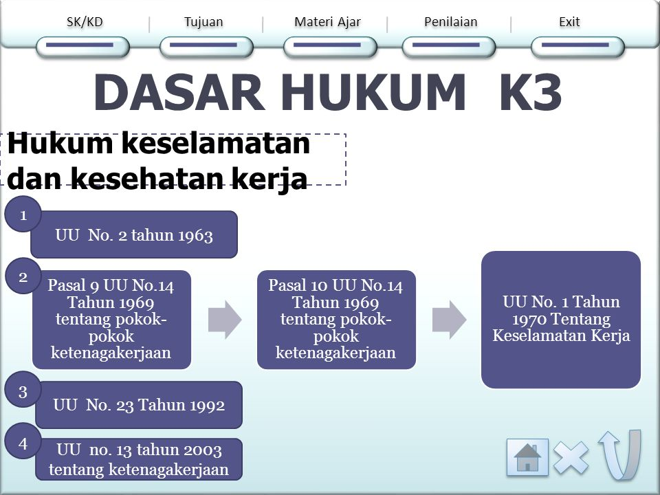 Tujuan k3 untuk Perusahaan • Meningkatkan kinerja dan omset perusahaan • Mencegah terjadinya kerugian • Memelihara sarana dan prasarana perusahaan Tuj