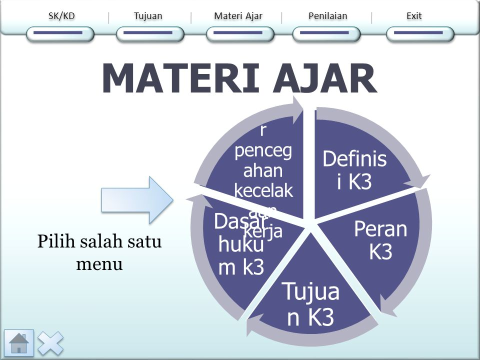 TUJUAN PEMBELAJARAN Setelah mempelajari materi K3LH, siswa dapat: 1. Mendeskripsikan pengertian k3 2. Menyebutkan peran k3 3. Menyebutkan tujuan k3 4.