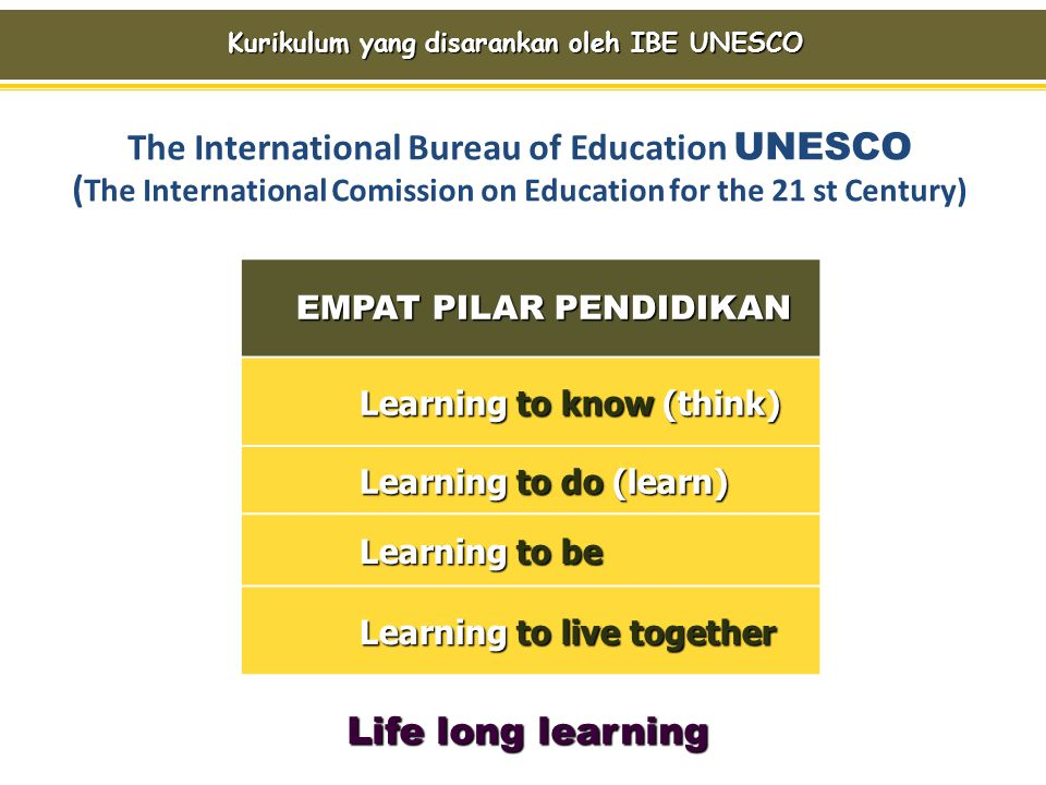 The International Bureau of Education UNESCO ( The International Comission on Education for the 21 st Century) EMPAT PILAR PENDIDIKAN Learning to know