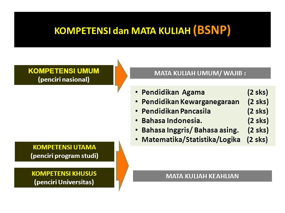 (BSNP) KOMPETENSI dan MATA KULIAH (BSNP) KOMPETENSI UMUM (penciri nasional) • Pendidikan Agama (2 sks) • Pendidikan Kewarganegaraan (2 sks) • Pendidik