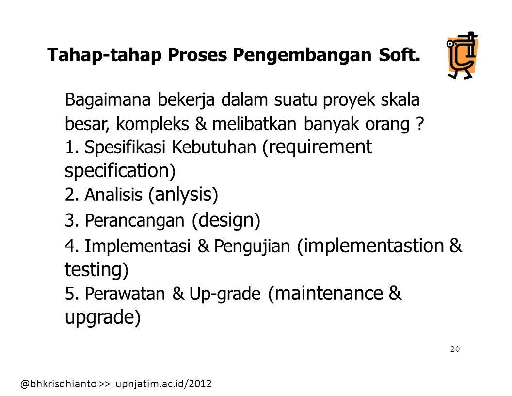 @bhkrisdhianto >> upnjatim.ac.id/2012 20 Tahap-tahap Proses Pengembangan Soft.