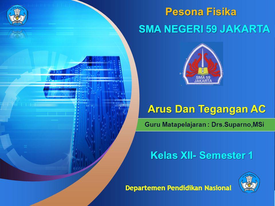 Departemen Pendidikan Nasional Guru Matapelajaran : Drs.Suparno,MSi Pesona Fisika SMA NEGERI 59 JAKARTA AAAA rrrr uuuu ssss D D D D aaaa nnnn T T T T
