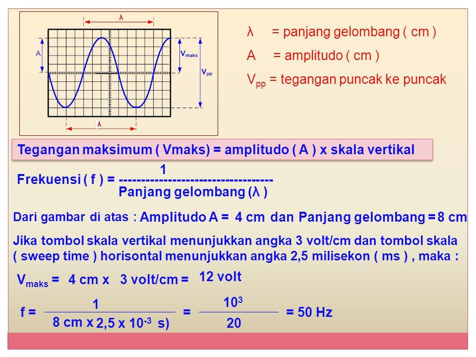 Tegangan maksimum ( Vmaks) = amplitudo ( A ) x skala vertikal Tegangan maksimum ( Vmaks) = amplitudo ( A ) x skala vertikal λ = panjang gelombang ( cm