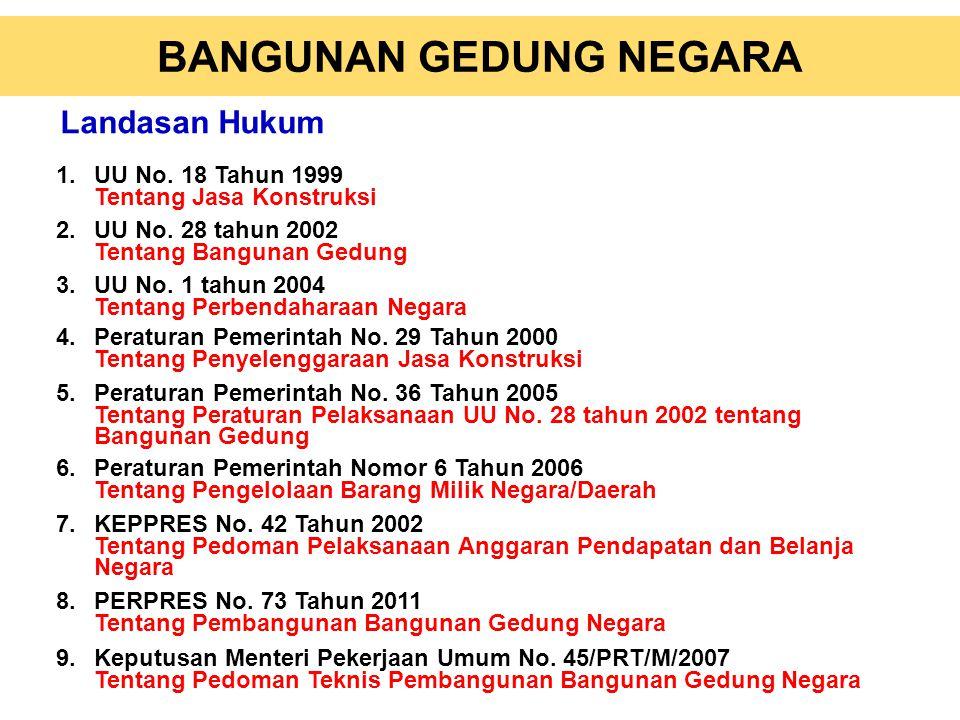 ANALISA BIAYA PROYEK BAHAN AJAR DIKLAT DITJEN ANGGARAN JAKARTA, 9 JULI 2012 Ir. ARIFFIN AZIZS, MT AHLI MADYA JAFUNG TBP