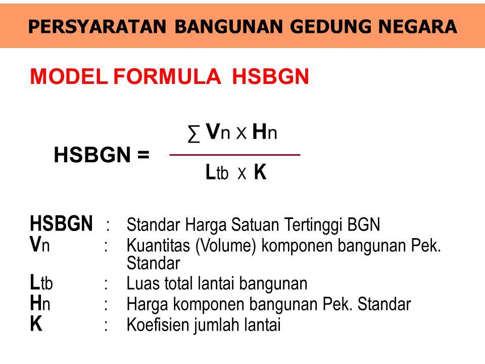 D. STANDAR HARGA SATUAN TERTINGGI (HSBGN) Bab IV. B PERMEN PU No. 45/PRT/M/2007 Standar Harga Satuan Tertinggi merupakan biaya per-m2 pelaksanaan kons