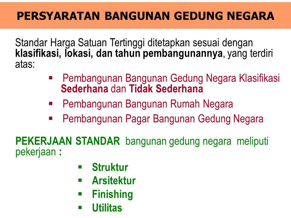HSBGN :Standar Harga Satuan Tertinggi BGN V n :Kuantitas (Volume) komponen bangunan Pek. Standar L tb :Luas total lantai bangunan H n :Harga komponen