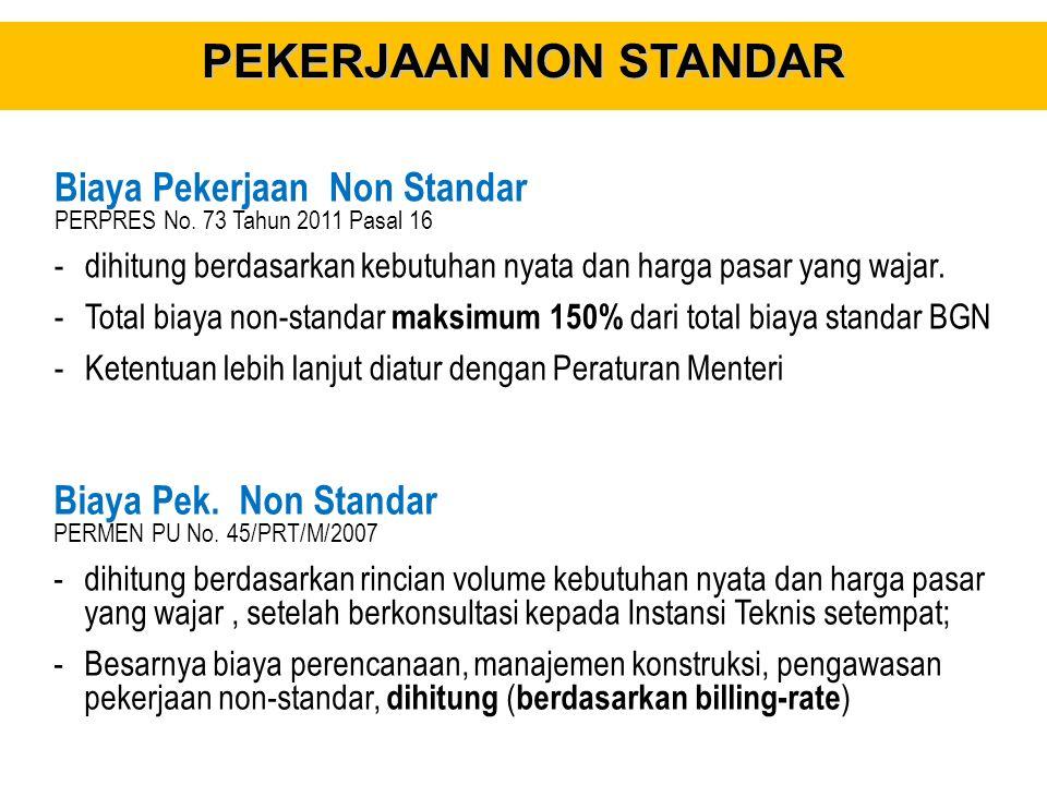 PEKERJAAN STANDAR BGN Pekerjaan Standar BGN meliputi pekerjaan : struktur, arsitektur, finishing, utilitas Dihitung berdasarkan:  standar harga satua